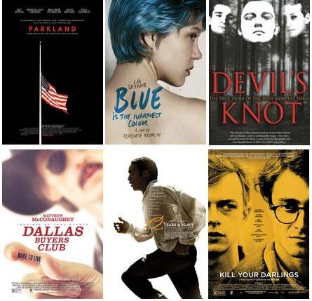 Top Movies at TIFF